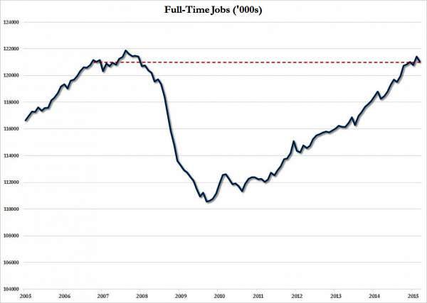 MPI - 66 - 02 - full time jobs -