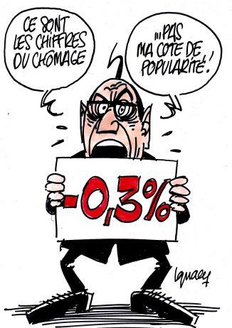 Ignace - Baisse du chômage
