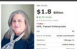 Une milliardaire américaine finance une Chaire d'études transgenres au Canada