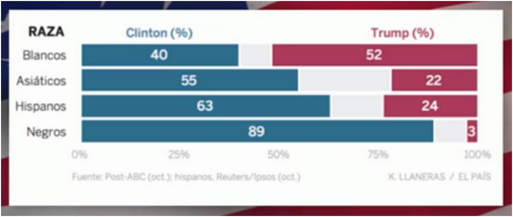 stats_trump_2