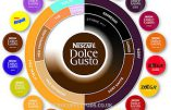 Espresso Italia dope le marché de la capsule de café