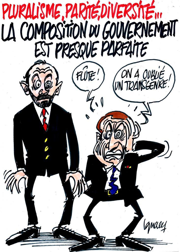 Ignace - Composition du gouvernement