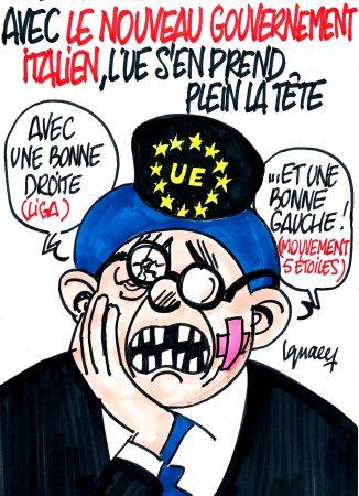 Ignace - Le gouvernement italien et l'UE