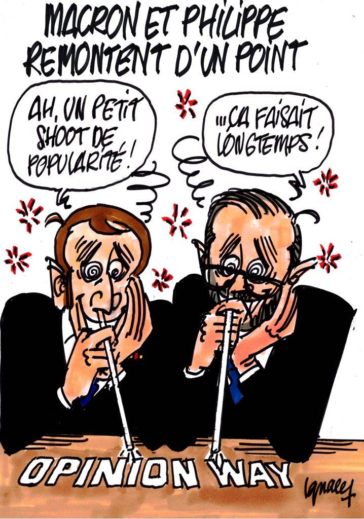 Ignace - Macron et Philippe remontent d'un point