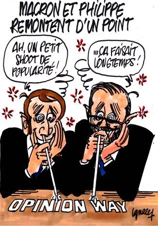 Ignace - Macron et Philippe remontent d'un point