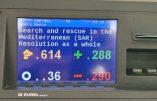 Le Parlement européen rejette une résolution de soutien aux ONG pro-immigration