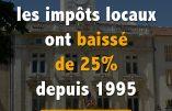 Municipales 2020 à Orange – Jacques Bompard, vent debout contre le prêt-à-penser