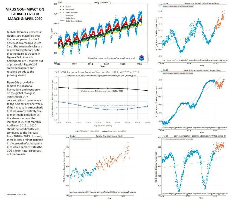 [Image: graphique-climat-avril-2020-768x666.jpg]